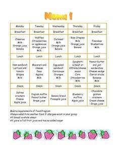 FOOD MENUS 6 Weeks + Linked Recipes Daycare Child Care