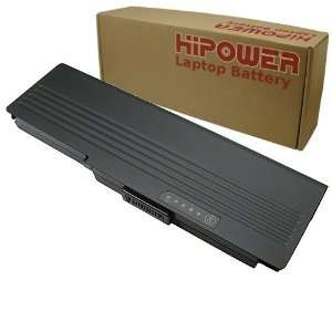 Hipower Laptop Battery For Dell Inspiron 1420, VOSTRO